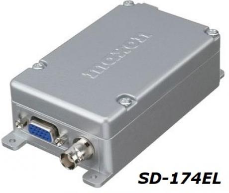 Радіомодем Maxon SD-174EL