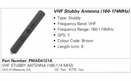 Антенна Motorola PMAD4121A (160-174MHz)