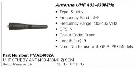 Антенна Motorola PMAE4002A (403-433)