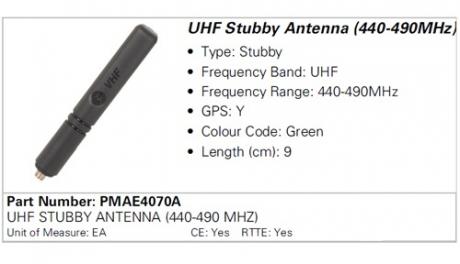 Антенна Motorola PMAE4070A (440-490MHz)