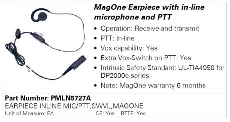 Motorola PMLN5727A