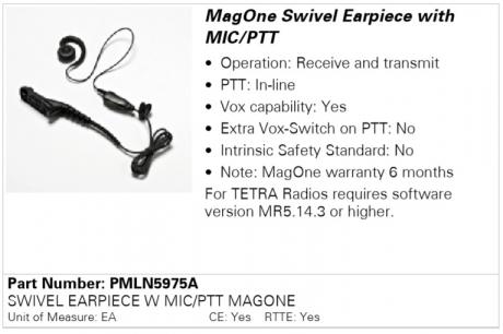 Motorola PMLN5975A