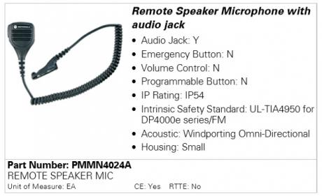 Motorola PMMN4024A