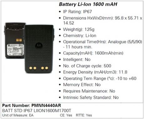 Motorola PMNN4440AR для DP3441, DP3661